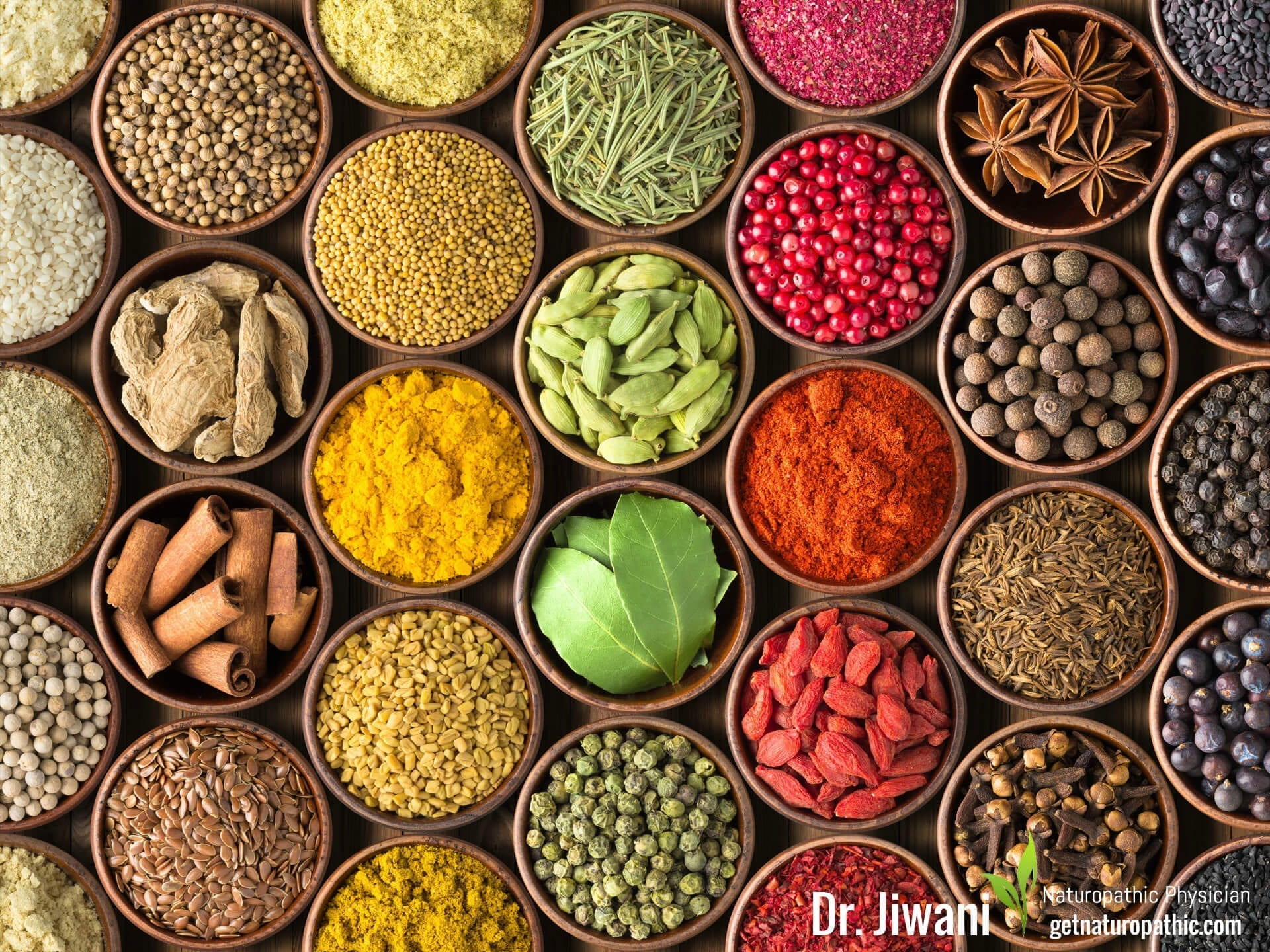 Dr. Jiwani The Keto Diet Food List for Food Allergies* | Dr. Jiwani's Naturopathic Nuggets Blog