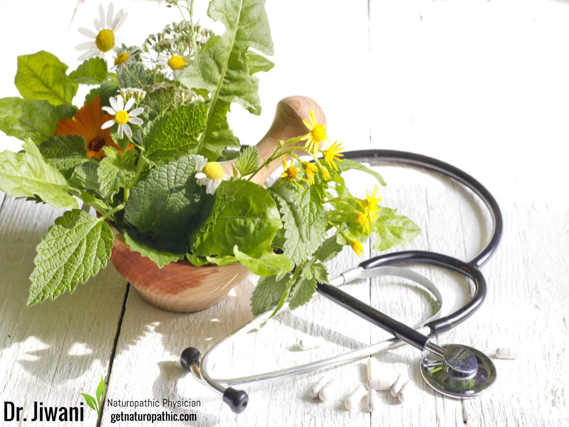 GetNaturopathic Naturopathic Medicine: Is It Right for You? Dr. Jiwani