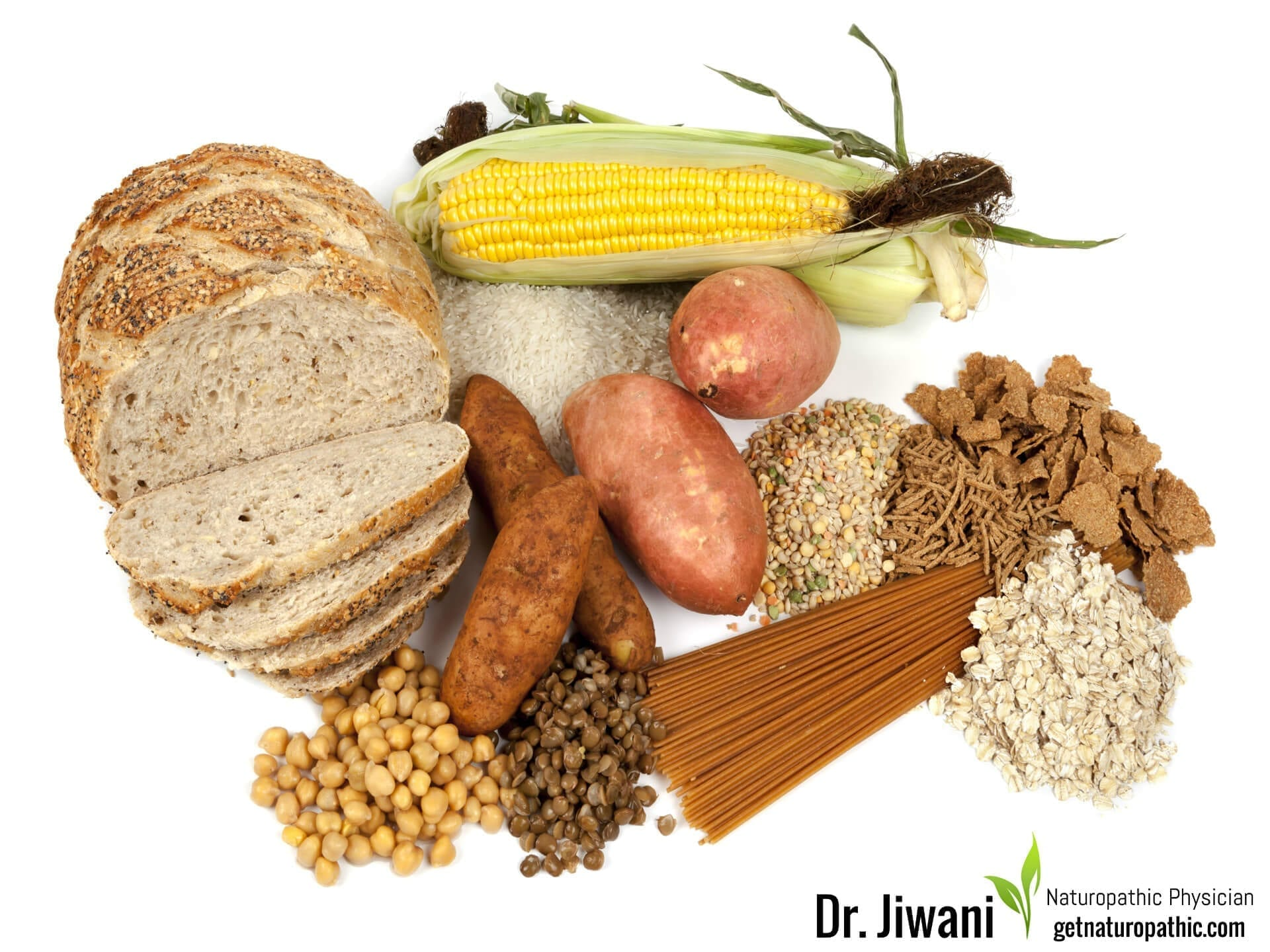 Dr. Jiwani Ketogenic Diet for Newbies: The Why, When & How of this Low Carb Fat Burning Regime 70-25-5* | Dr. Jiwani's Naturopathic Nuggets Blog